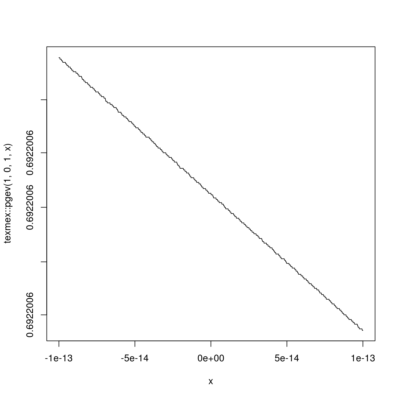 Two implementations of GEV distribution function when $\xi$ is close to zero.